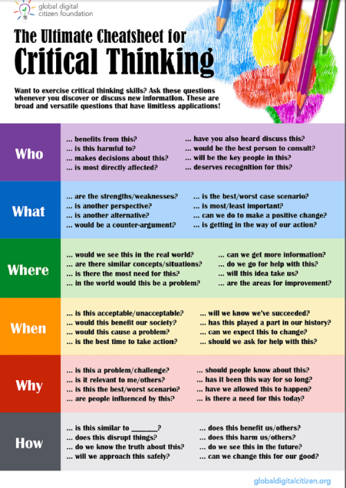 critical-thinking-cheatsheet